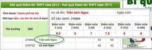 54 tỉnh, thành điểm tốt nghiệp THPT - 8