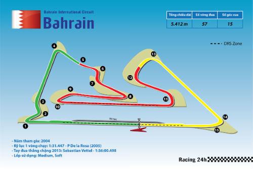 F1: Bahrain GP – Ai sẽ thành kẻ thách thức? - 1