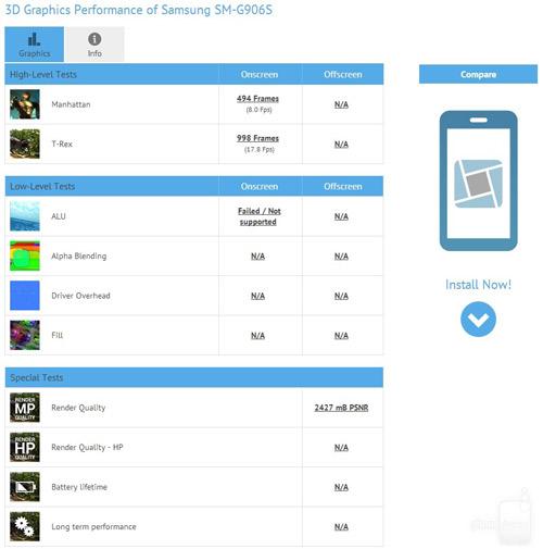 Samsung Galaxy S5 dùng chip Snapdragon 805 xuất hiện - 5