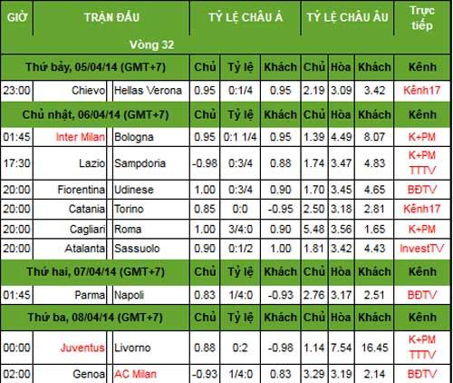Serie A trước V32: Bà đầm trút giận - 3
