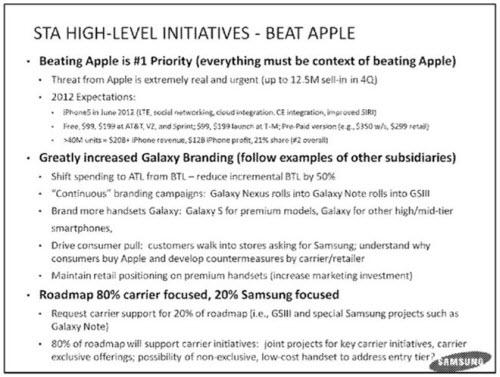 Samsung quyết đánh bại Apple - 2