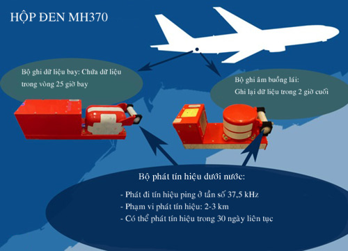 Hộp đen MH370 chứa đựng những bí ẩn gì? - 3