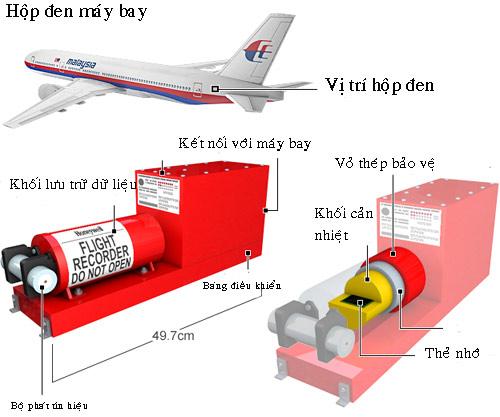 Hộp đen MH370 chứa đựng những bí ẩn gì? - 2