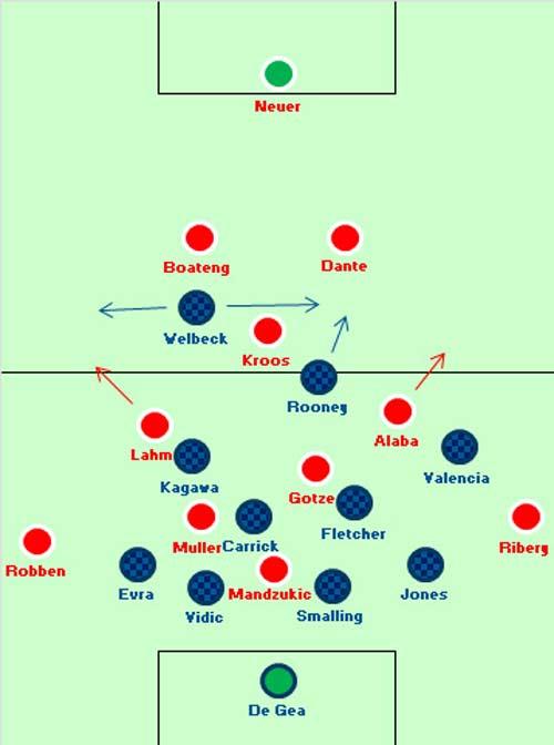 Pep Guardiola & chiến thuật của tương lai - 1