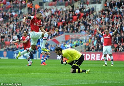 TRỰC TIẾP Wigan - Arsenal: Đấu súng (KT) - 3