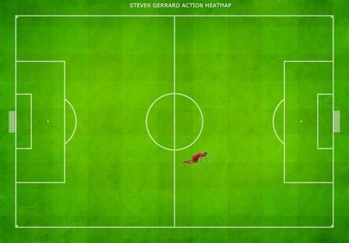 Ảnh chế: Gerrard trượt chân, Liverpool rơi cúp - 8