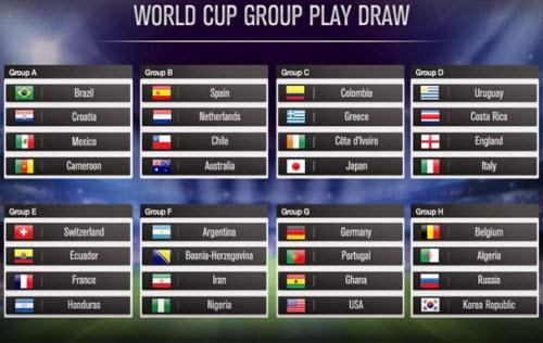 Sẽ tường thuật World Cup 2014 dưới định dạng 4K - 1