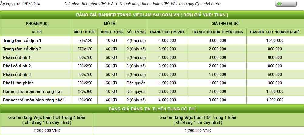 Bảng giá banner và tin tuyển dụng trang VIECLAM.24H.COM.VN - 1