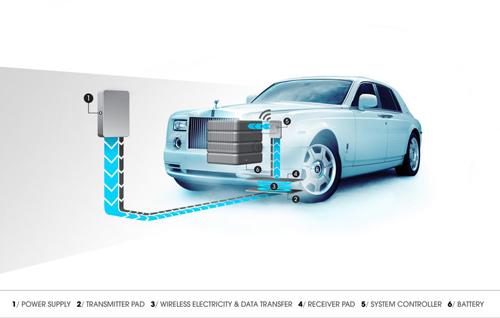 Rolls-Royce EV sắp được sản xuất - 10