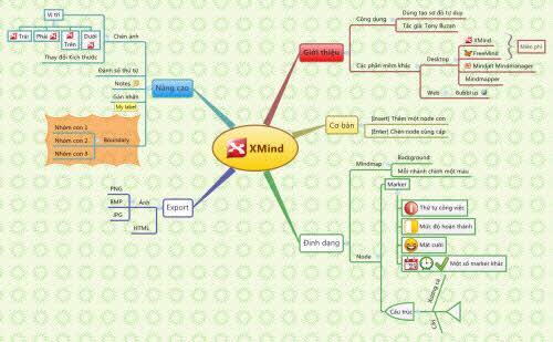 Vẽ bản đồ tư duy miễn phí với XMind - 1