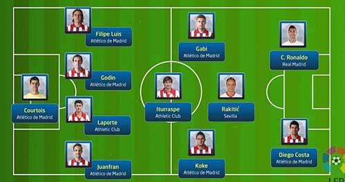 Đội hình tiêu biểu Liga: Có Ronaldo, vắng Messi - 1