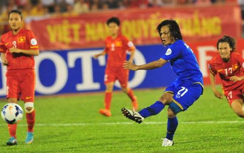 Bóng đá nữ Việt Nam lỡ cơ hội dự World Cup: Đầu tư vẫn chưa bài bản - 1