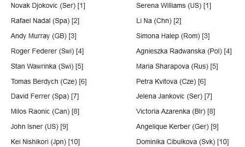 Hạt giống Wimbledon: Djokovic số 1, Nadal số 2 - 2