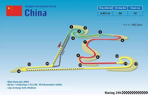 F1, Chinese GP: Đua xe ở phố hoa Thượng Hải - 1