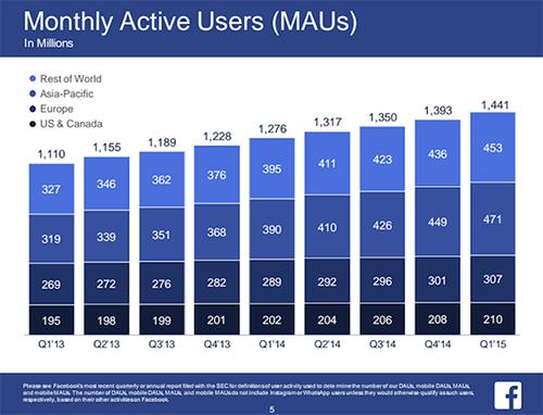 Gọi điện thoại miễn phí bằng Facebook tại 18 quốc gia - 2