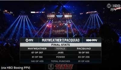 Mayweather - Pacquiao: Vô địch của mọi nhà vô địch - 3