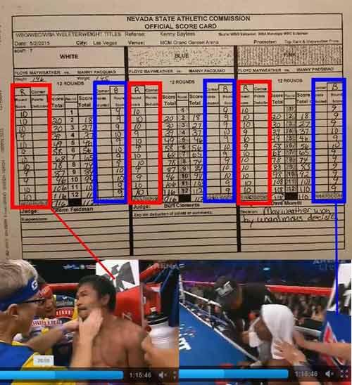 Nghi án gian lận kết quả Mayweather-Pacquiao - 1