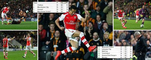 Arsenal: Vui hôm nay, vẫn lo ngày mai - 1