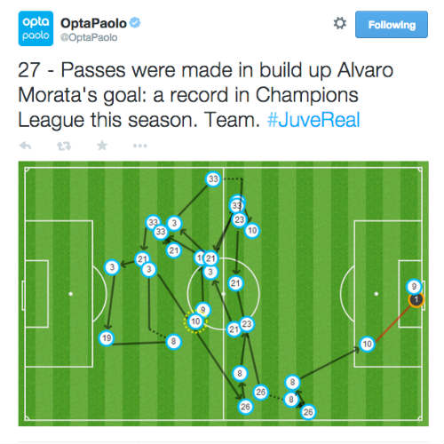 Morata ghi bàn kỷ lục vào lưới Real - 1