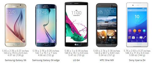"""Bạn chọn hàng """"khủng"""" nào trong gia đình Android? - 1"""