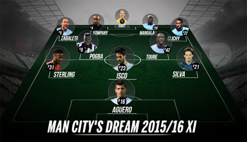 """Hé lộ """"siêu đội hình"""" của Man City mùa tới - 3"""