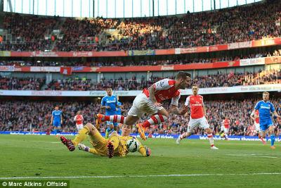 TRỰC TIẾP Arsenal - Sunderland: Bất lực (KT) - 4