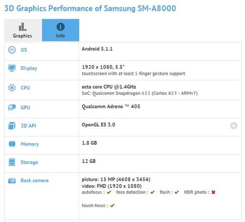 Samsung Galaxy A8 màn hình 5,5 inch, vỏ kim loại - 2