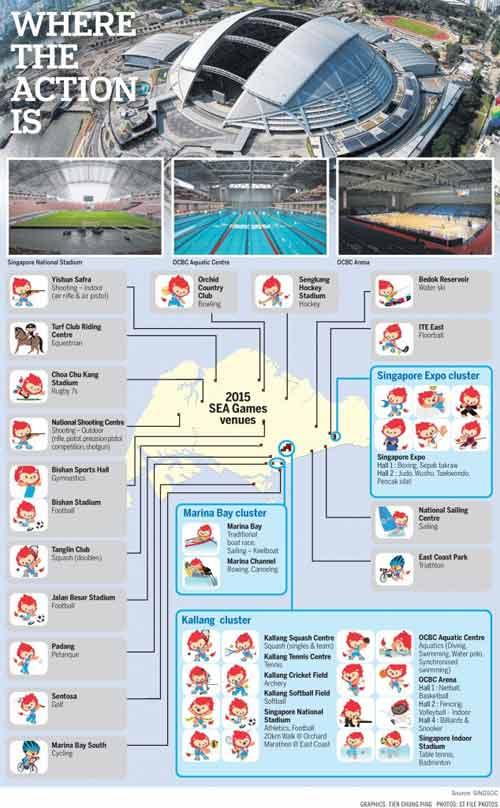 Chiêm ngưỡng các địa điểm thi đấu tại SEA Games 28 - 1