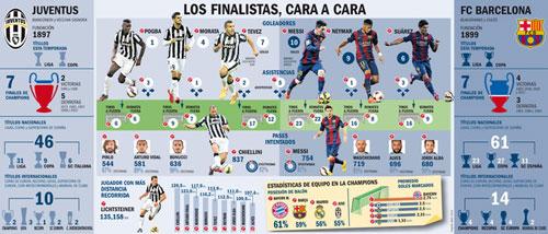 CK Cup C1: Quá khứ và hiện tại đều thuộc về Barca - 1
