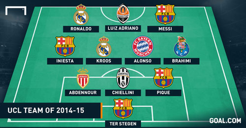 Barca áp đảo đội hình tiêu biểu Champions League - 1