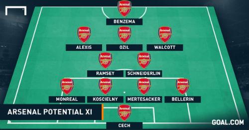 """Arsenal: Bạo chi xây """"Đội hình trong mơ"""" - 3"""