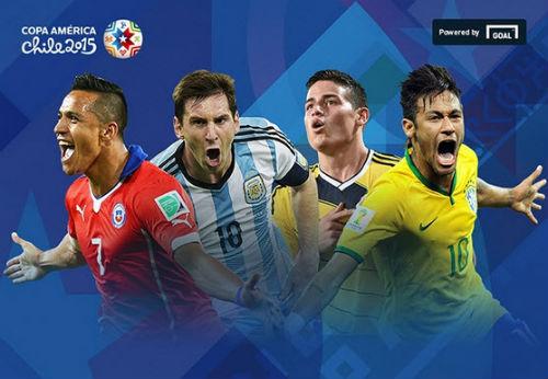 Vua phá lưới Copa America 2015: Liga đấu NHA - 1