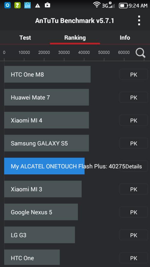 Đánh giá smartphone 8 nhân giá rẻ Alcatel Flash Plus - 4