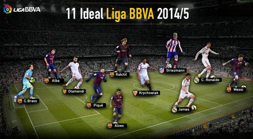 """Đội hình tiêu biểu Liga: Barca """"một tay che trời"""" - 2"""