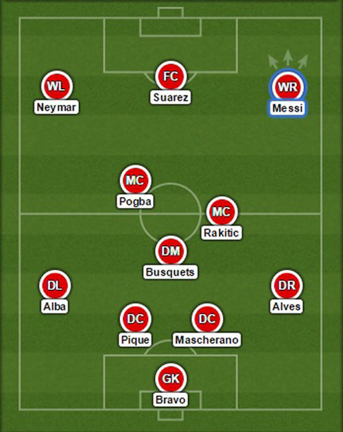 Thay Xavi, Iniesta và kế hoạch làm mới của Enrique - 2