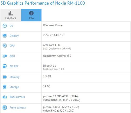 Lumia 940 XL màn hình 5,7 inch QHD, chạy Windows 10 - 1