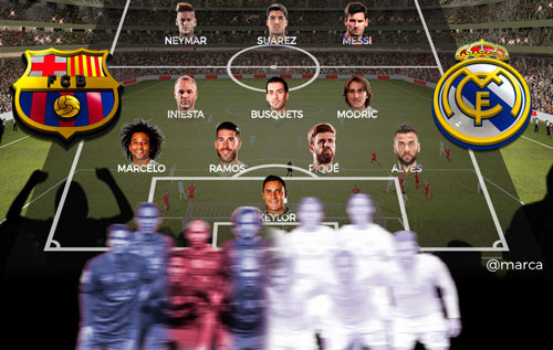 Doi hinh Barca vs Real Madrid - 2