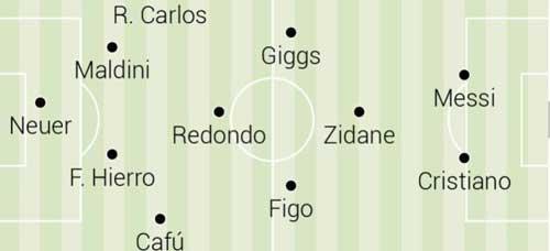 Đội hình vĩ đại của Raul: Không Casillas, có Messi - 2