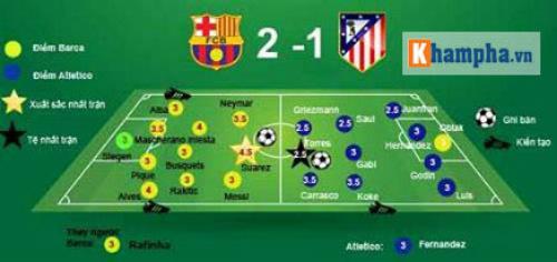 Thoát thẻ đỏ và lập cú đúp, Suarez xuất sắc nhất - 1