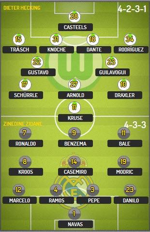 Chi tiết Wolfsburg – Real: Bất lực & vô vọng (KT) - 12