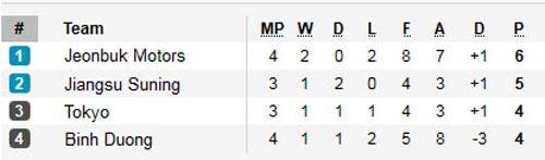 Tin HOT tối 6/4: Simeone để ngỏ sang Inter - 2
