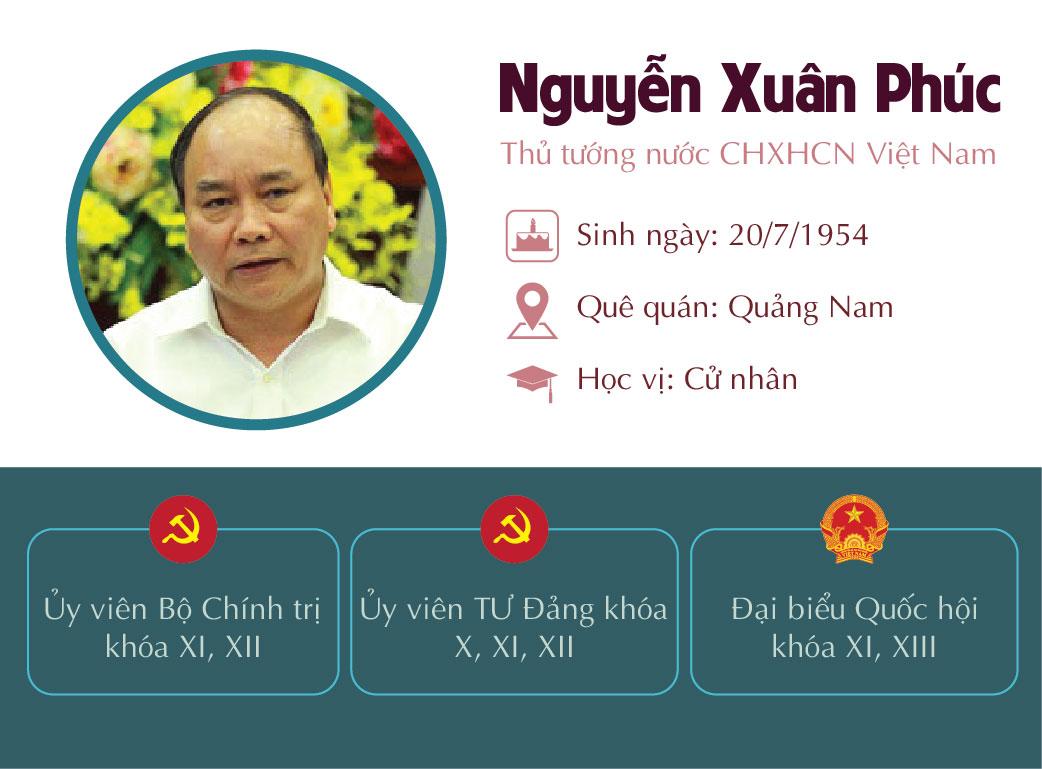 Thu tuong Viet Nam 2016  Ong Nguyen xuan Phuc  thu tuong chinh phu viet nam  thủ tướng mới  tân thủ tướng  nguyễn xuân phúc  tin tuc  an ninh  viet nam  tin tuc 24h  tin tức  tin tuc trong ngay  tin tức chính trị 24h  tin tức nội chính  tin tức mới nhất hôm nay  tin về thủ tưởng Việt Nam - 1