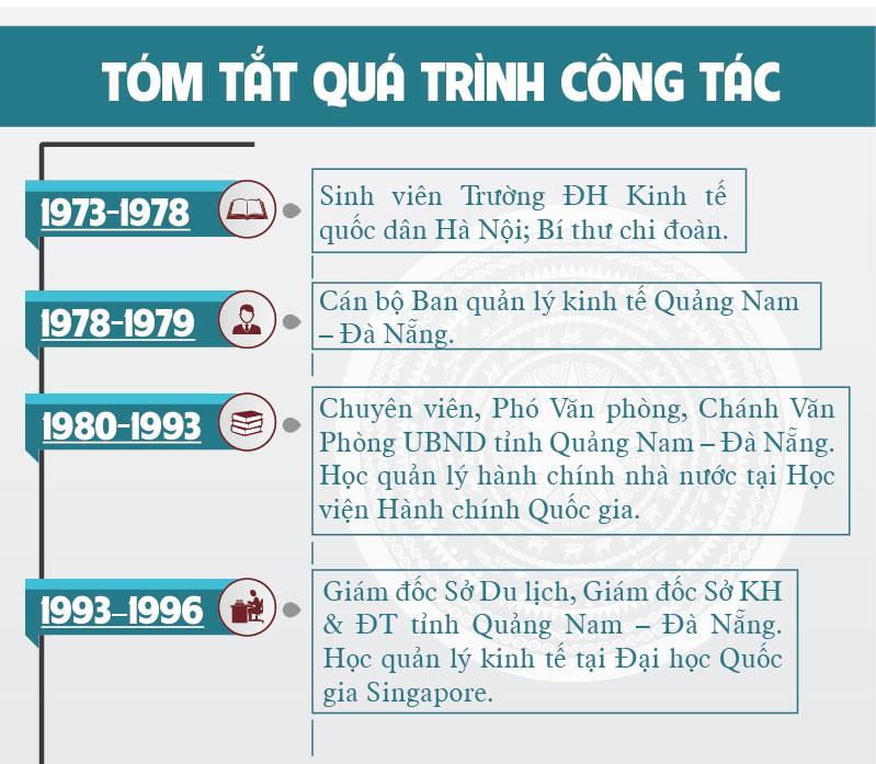 Thu tuong Viet Nam 2016 - 2