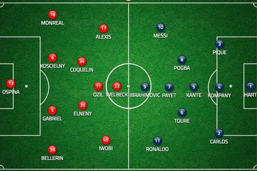 "Theo gót Messi-CR7, ""Zidane mới"" bị Arsenal bỏ qua - 2"