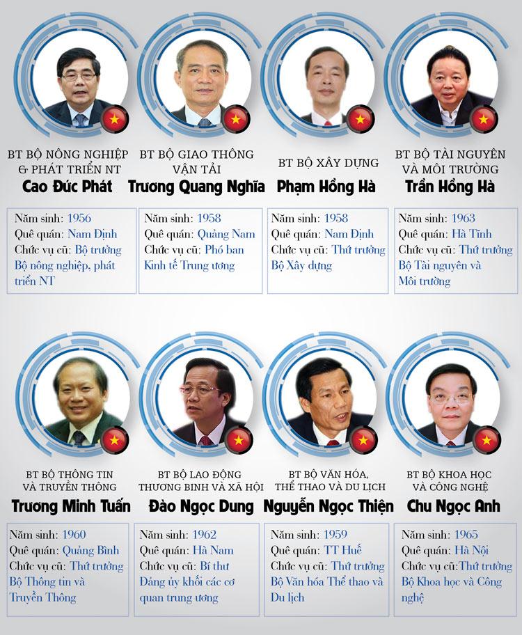Infographic: Chân dung 27 thành viên Chính phủ - 3