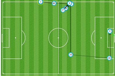 Chi tiết West Ham - Arsenal: Kịch tính leo thang (KT) - 11