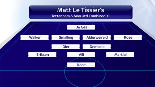 """Đội hình tiêu biểu Tottenham - MU: """"Quỷ Đỏ"""" đuối thế - 2"""
