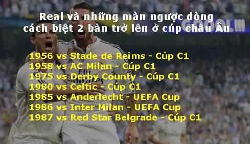 """Real Madrid: Truyền thống ngược dòng đang """"chết yểu"""" - 2"""