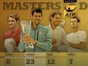 Tennis - Kết quả Monte Carlo 2016 - Đơn Nam