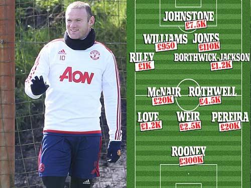 Tái xuất, Rooney chơi xông xáo ở đội U21 MU - 11